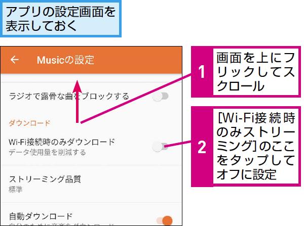 ミュージック ダウンロード プレイ グーグル