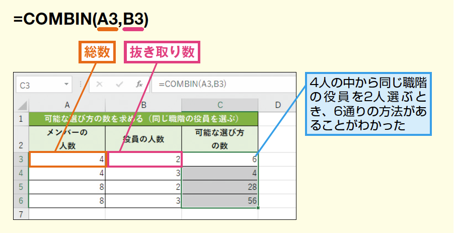 COMBIN関数