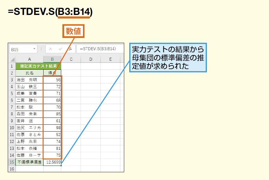 STDEV.S関数/STDEV関数で数値をもとに不偏標準偏差を求める | Excel ...