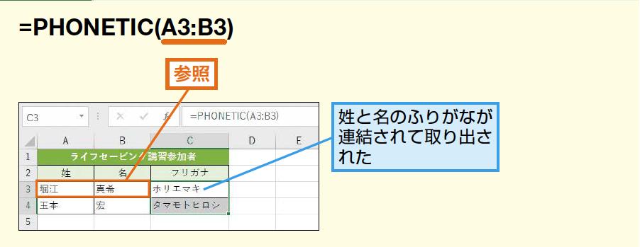 PHONETIC関数