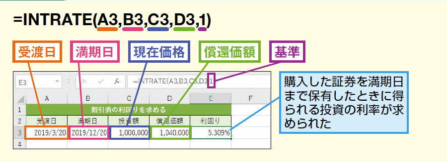 INTRATE関数