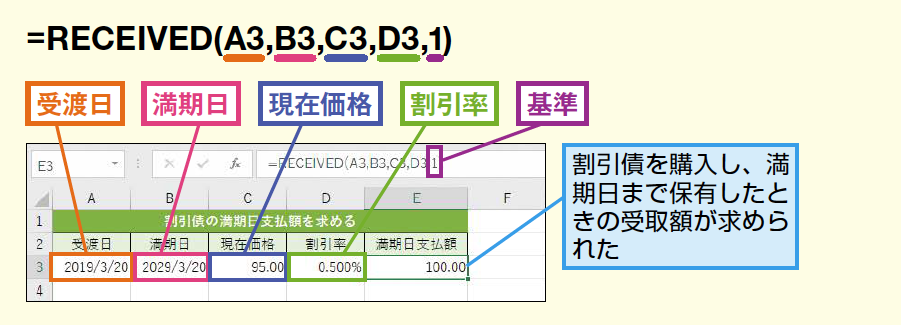 RECEIVED関数