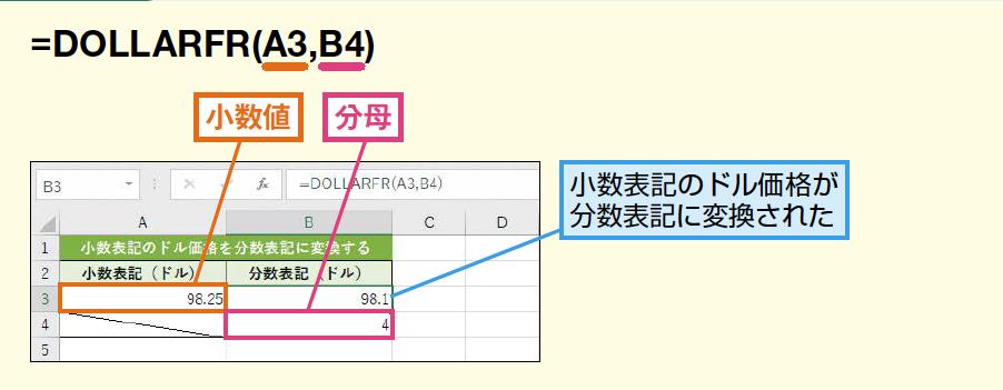 DOLLARFR関数