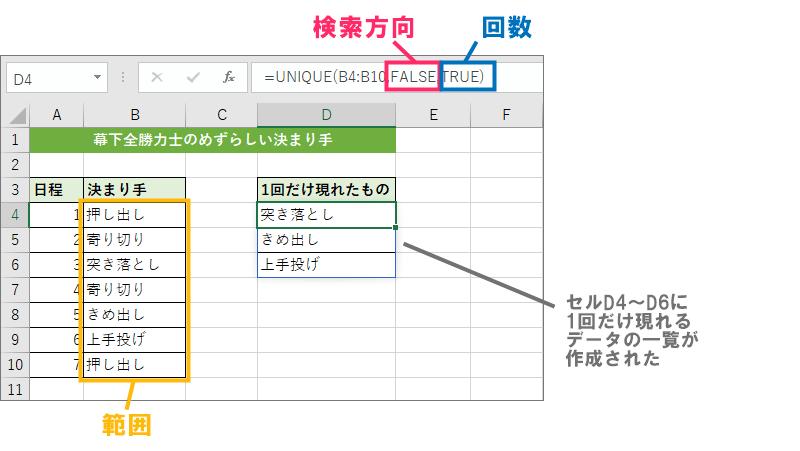UNIQUE関数の使い方画面