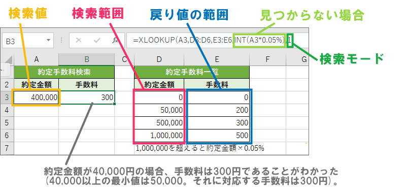 XLOOKUP関数の使い方画面
