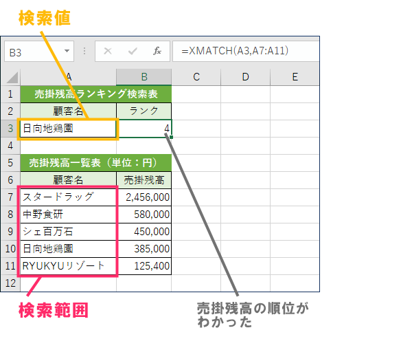 XMATCH関数の使い方画面