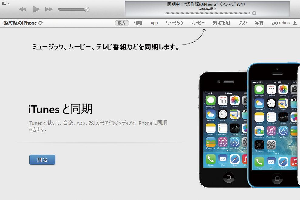 iPhoneとiTunesをLightning - USBケーブルで同期する