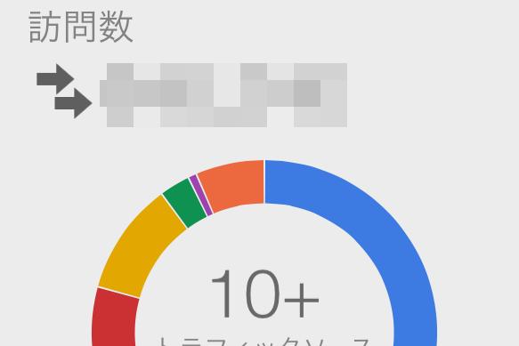 Google公式iPhoneアプリ「Google Analytics」の使い方、確認できる項目