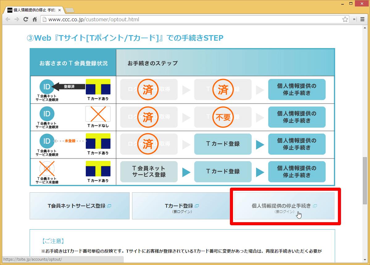 [個人情報提供の停止手続き]をクリックする画面