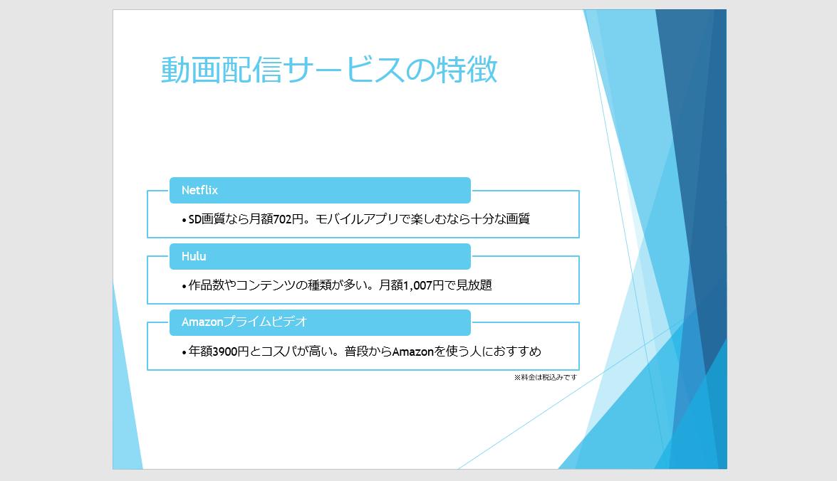 PowerPointのスライドサイズ変更時に[サイズに合わせて調整]を選んだ例