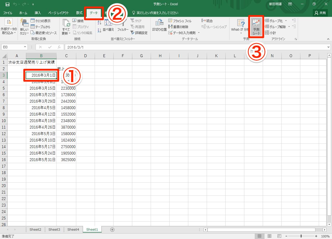予測シートの元データとなる表を作成する