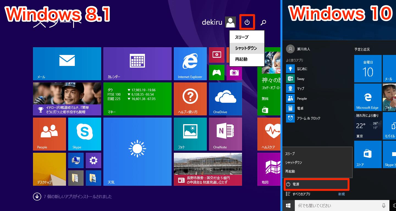Windows 8.1とWindows 10での電源オフ