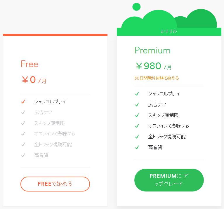 Spotify オフライン 再生