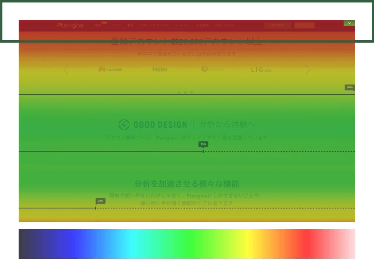 アテンションヒートマップ(Ptengine)