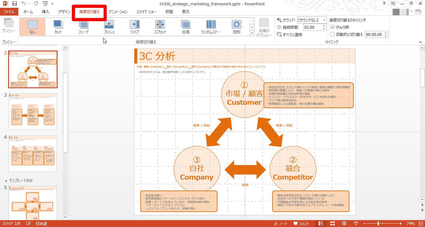 PowerPointでリボンを切り替えた画面
