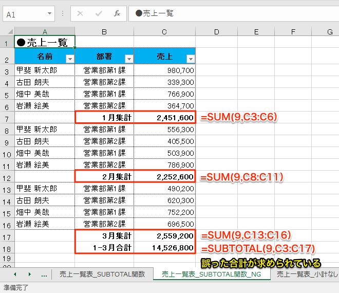 エクセル時短:小計がある表で活躍するSUBTOTAL関数の使い方