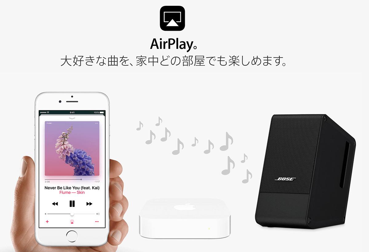 iPhoneでの音楽再生中に見かける「あのアイコン」
