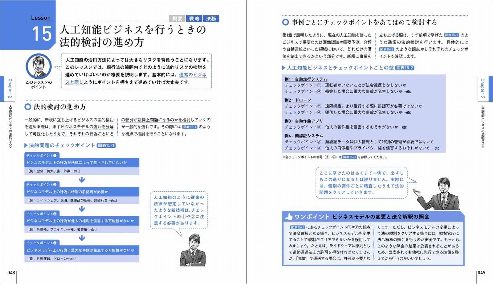 「いちばんやさしい人工知能ビジネスの教本 人気講師が教えるAI・機械学習の事業化」紙面イメージ(1)