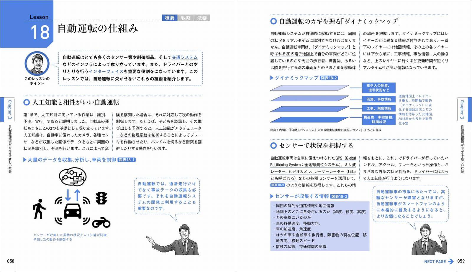 「いちばんやさしい人工知能ビジネスの教本 人気講師が教えるAI・機械学習の事業化」紙面イメージ(2)