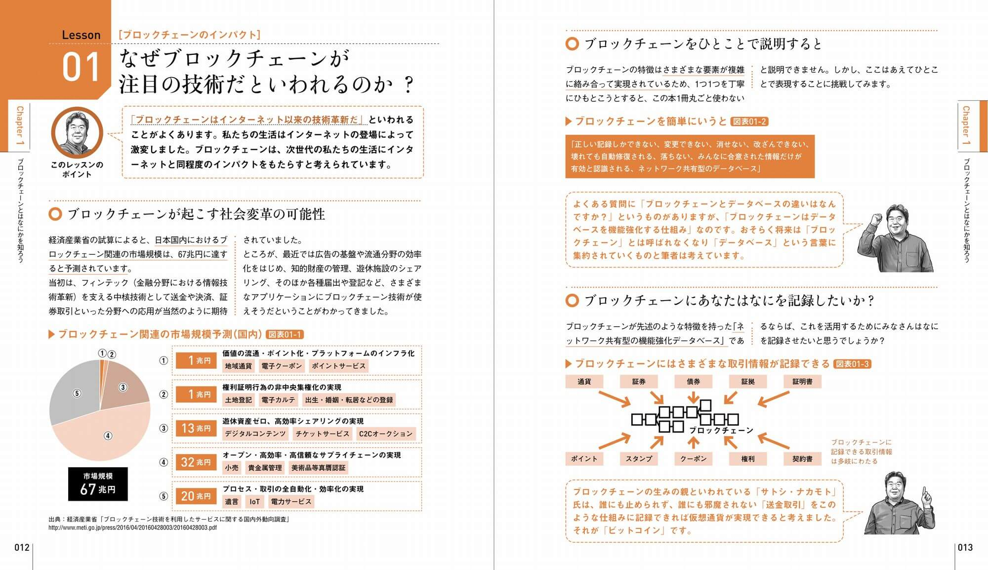 「いちばんやさしいブロックチェーンの教本 人気講師が教えるビットコインを支える仕組み」紙面イメージ(1)