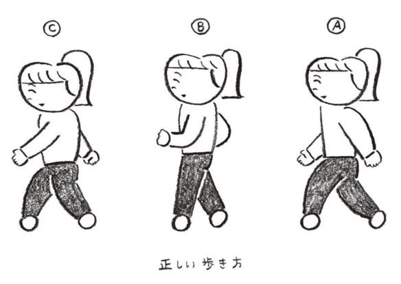 長く働けるからだをつくる:正しい歩き方のイラスト