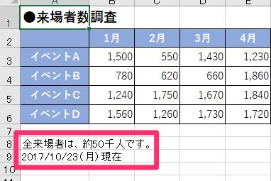 【エクセル時短】これができたら関数中級者! 文章内の数値や日付を「TEXT関数」で自動更新するワザ