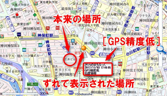 まもるっく:GPSの特性と設定