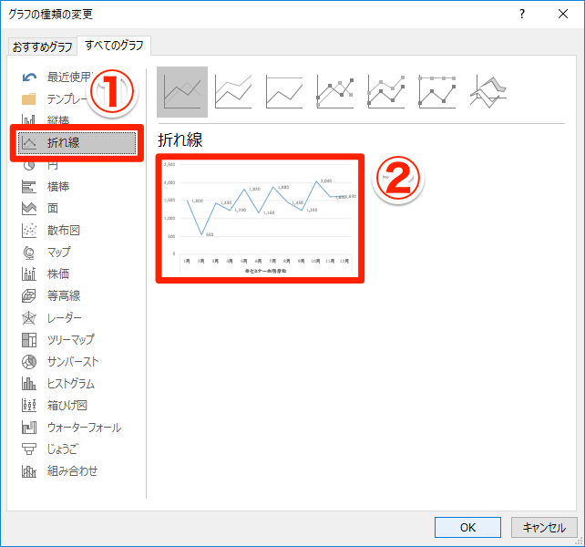【エクセル時短】グラフ、何となく作ってない? 目的にあったデータの見せ方とグラフの選び方
