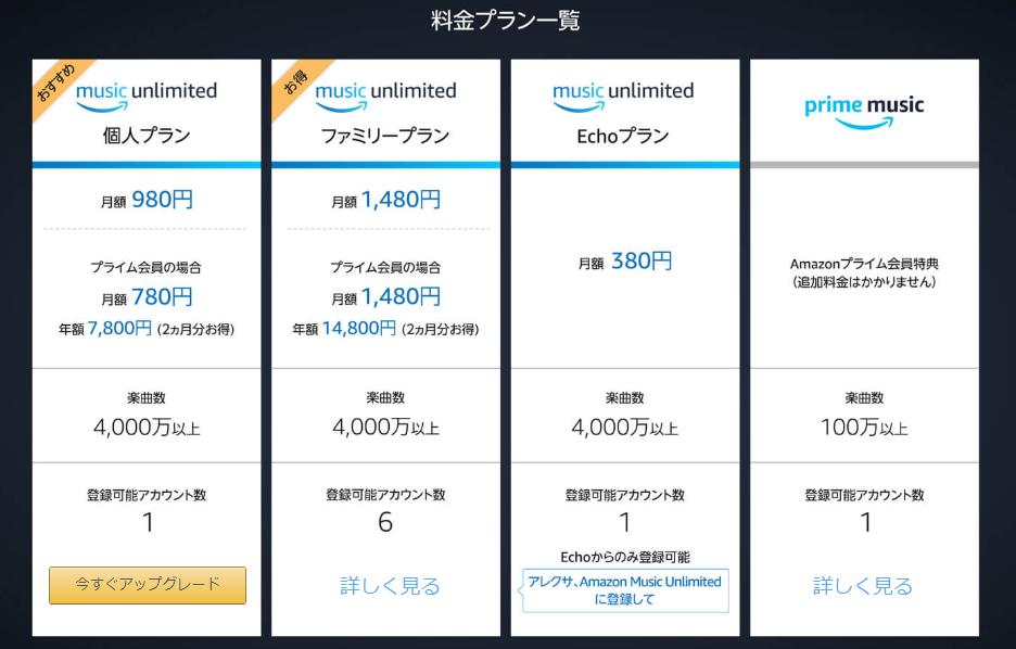 Amazon Music Unlimited(アマゾンミュージックアンリミテッド)のプランと料金体系