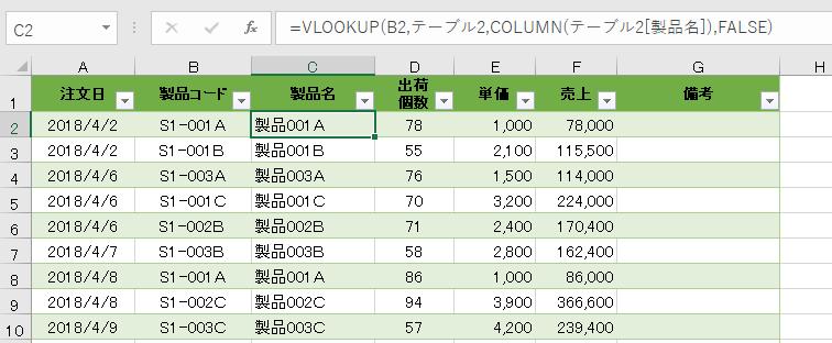 【エクセル時短】計算しているセルはどれ? 入力済みの数式と値を見分ける2つの方法