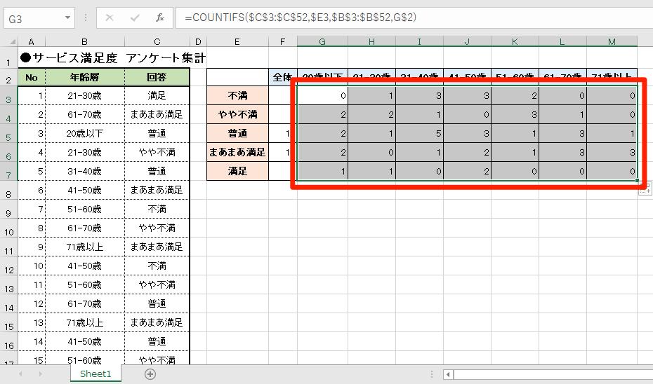 【エクセル時短】アンケート集計に便利! COUNTIFS関数を使ってマトリクス表を作る