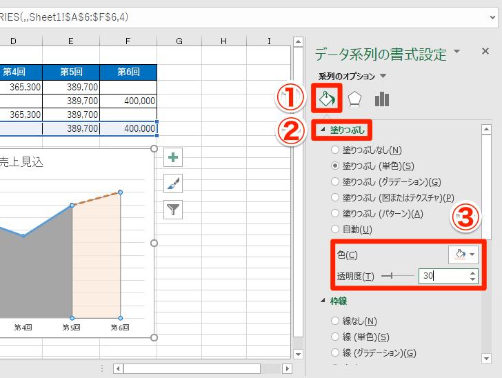 【エクセル時短】折れ線グラフにひと工夫! 見込みを点線、下側を塗りで表現するテクニック