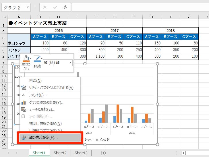 【エクセル時短】飛び抜けたデータを何とかしたい! 棒グラフを波線で省略して整える方法