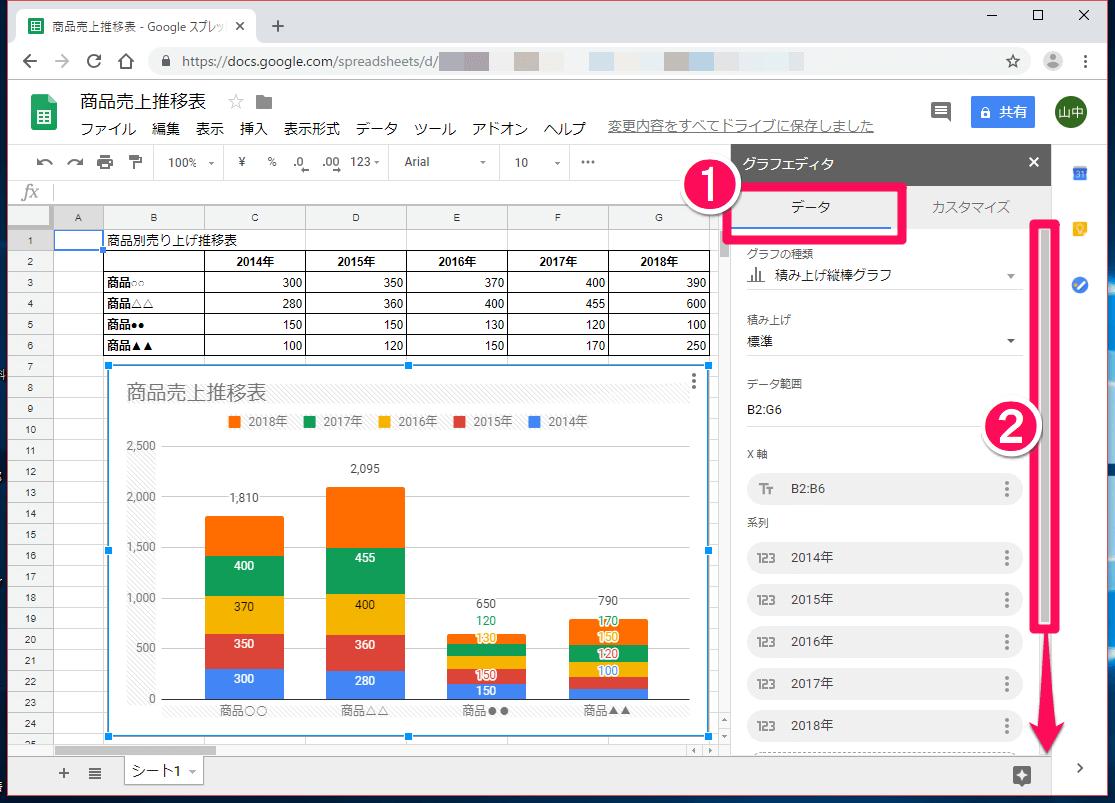 Googleスプレッドシート(グーグルスプレッドシート)で「グラフエディタ」が表示された」画面