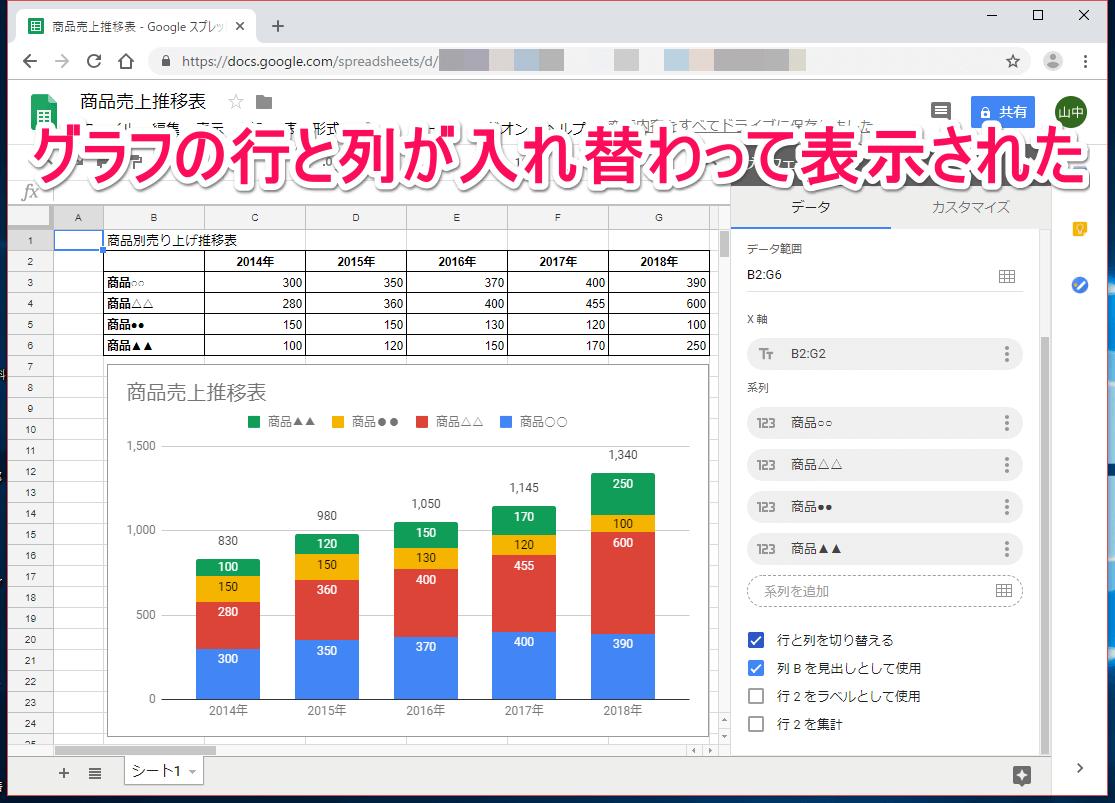 Googleスプレッドシート(グーグルスプレッドシート)でグラフの行と列が切り替えられた画面