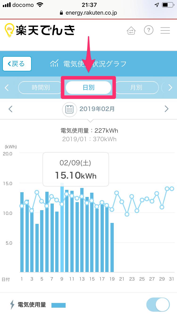 【電力会社の乗り換え】30分ごとの電力使用量がわかる!「楽天でんき」マイページの使い方