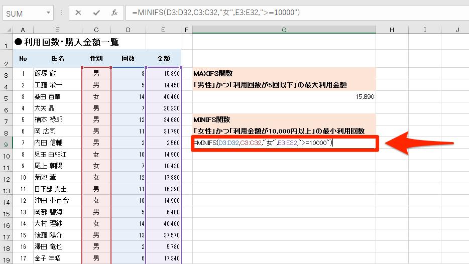 【エクセル時短】複数条件で最大値と最小値を求める! 新関数「MAXIFS」&「MINIFS」を使ってデータ分析