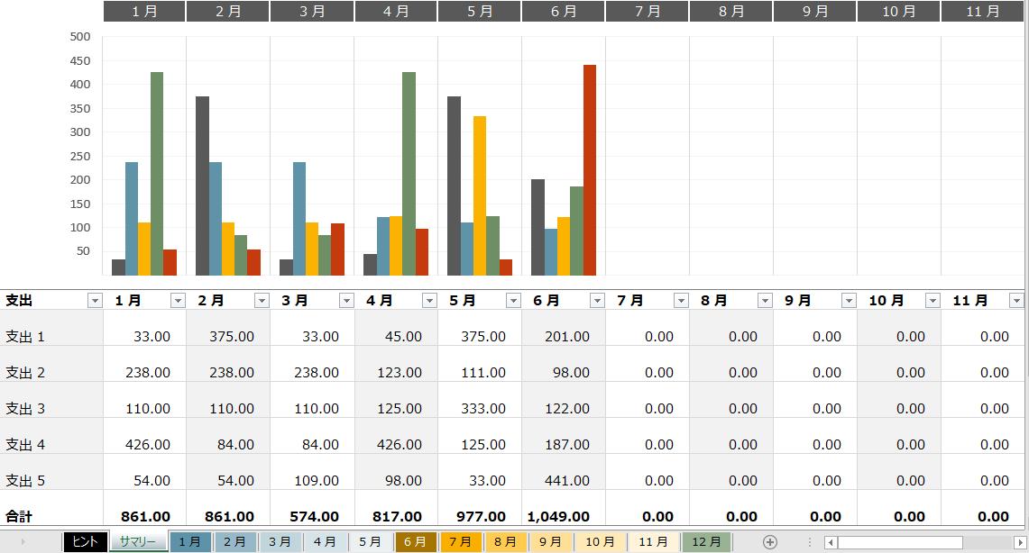 【Googleデータポータル】レポートとダッシュボードの違い。Excelから移行すべき理由とは?