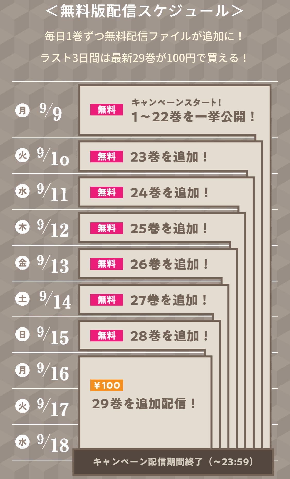 『進撃の巨人』ほぼ全巻をタダで読む方法。9/18まで10周年キャンペーン中!