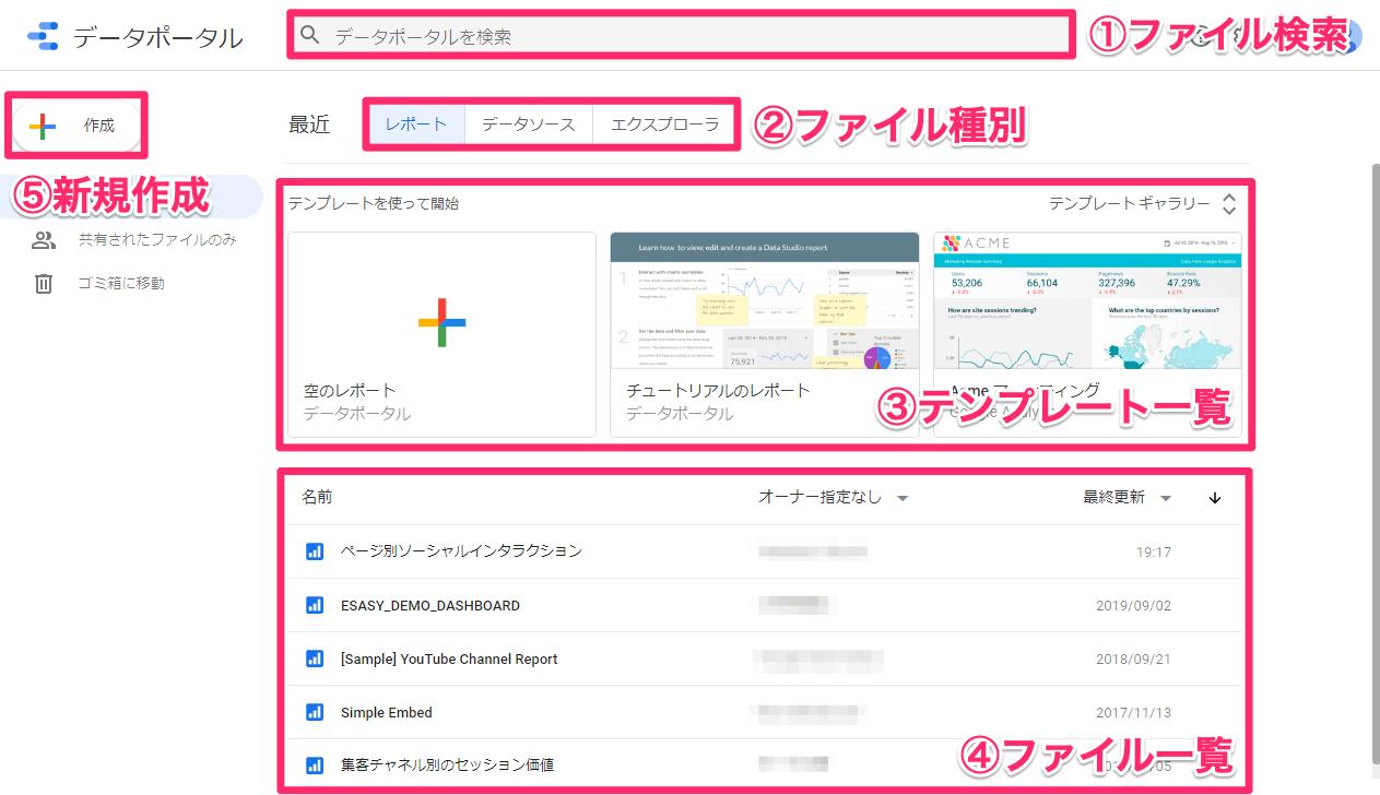 【Googleデータポータル】まずはログインから。ホーム画面とレポートの基本操作を確認しよう