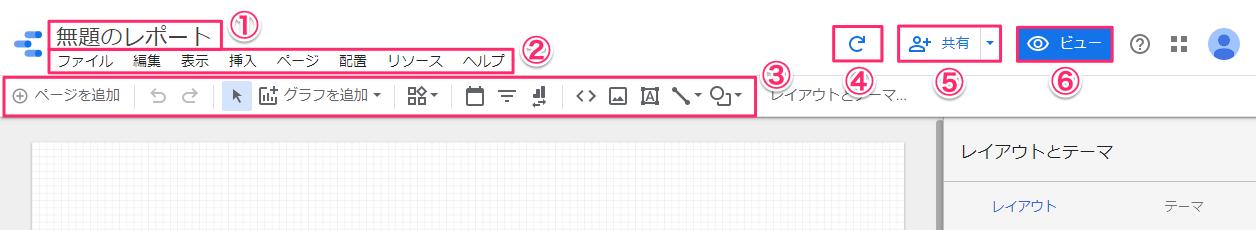 【Googleデータポータル】日別の売上目標・実績を棒グラフで表現。データ視覚化の基本を理解する