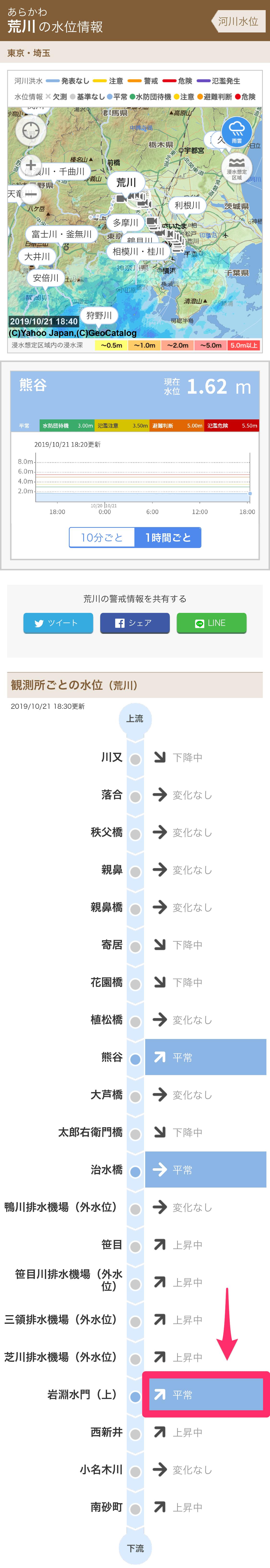 多摩川 ライブ カメラ 田園 調布