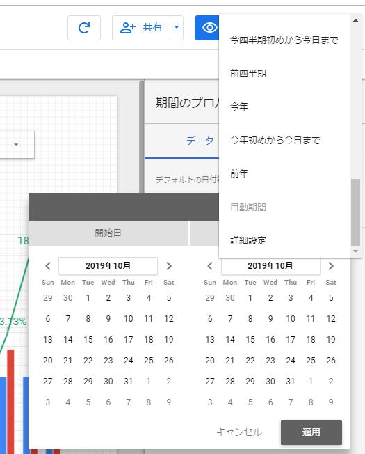 【Googleデータポータル】あああああ