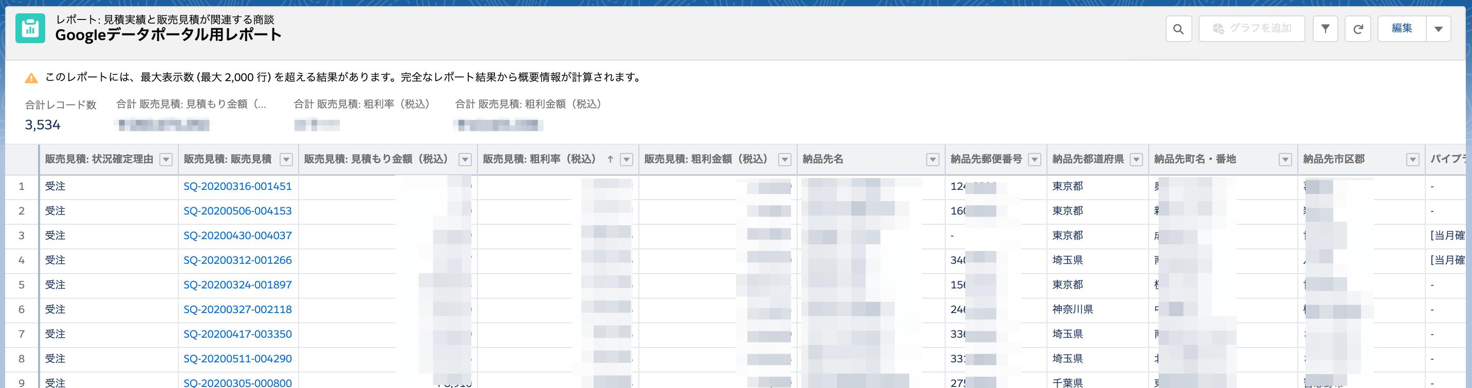 【Googleデータポータル】Salesforceに接続してダッシュボードを作成する方法。
