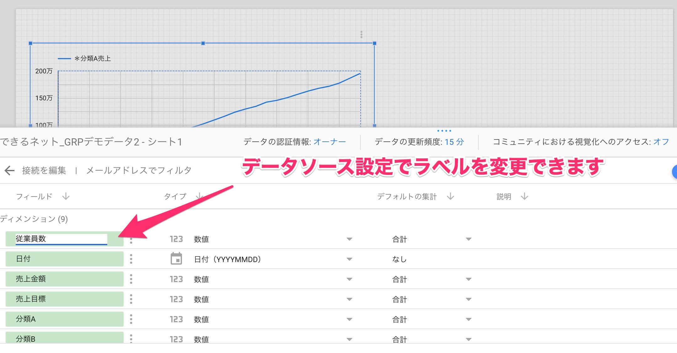 【Googleデータポータル】データラベル(凡例)の表記を変更する方法。適切な名前を付けて理解度を高める