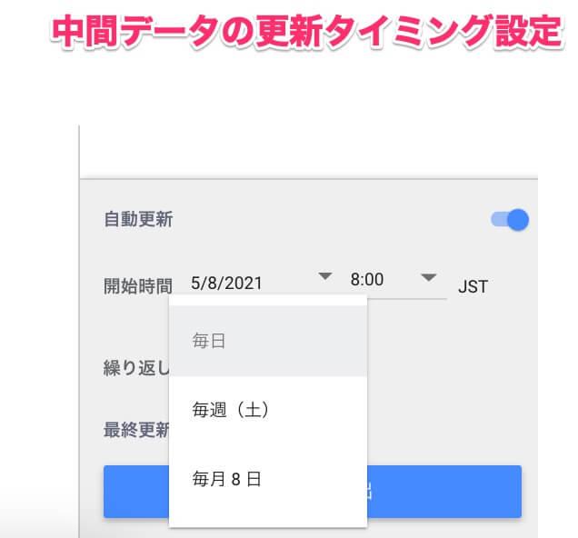 【Googleデータポータル】ダッシュボードの快適性が向上!「データの抽出」で集計処理を高速化する