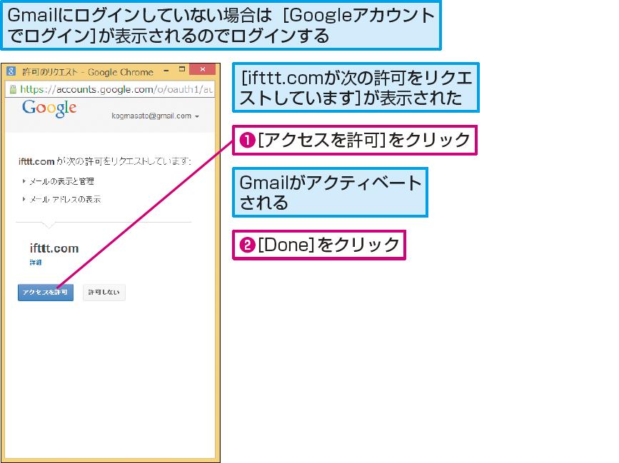操作解説:IFTTTからGmailへのアクセスを許可する