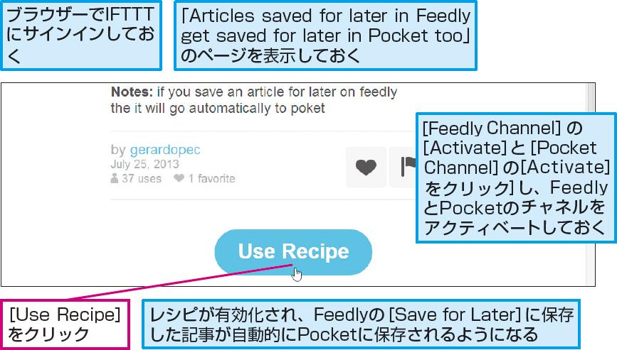 操作解説:FeedlyからPocketへの記事の保存を設定する