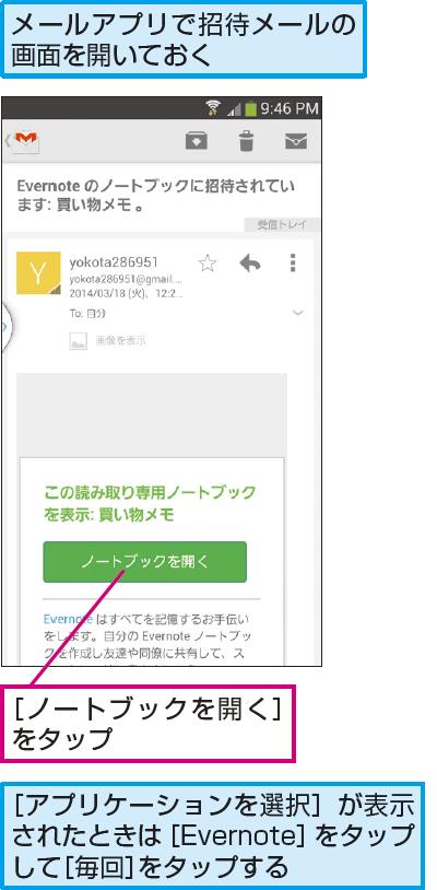 操作解説:招待メールから共有ノートブックを開く