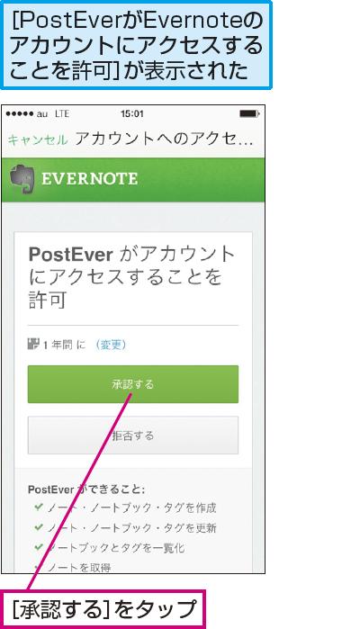 操作解説:PostEver 2のアクセスを許可する